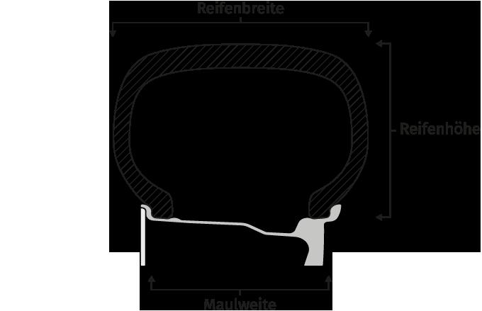Reifen - Felgen ABC - Reifenbezeichnung, Aufbau, Reifengröße ...